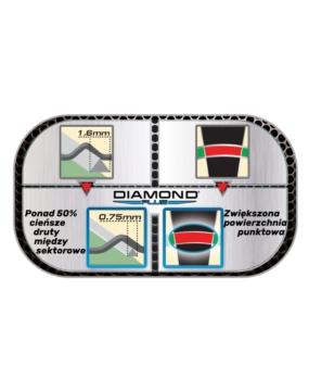 WINMAU tarcza sizalowa do darta DIAMOND PLUS
